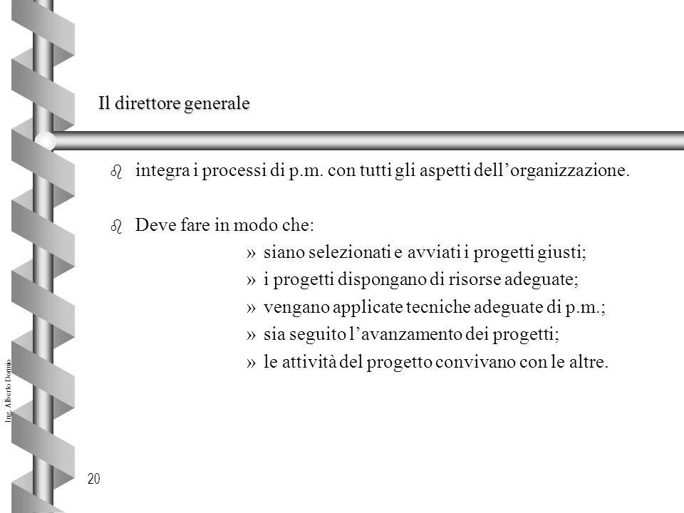 Ing.Alberto Dormio 20 Il direttore generale b integra i processi di p.m.