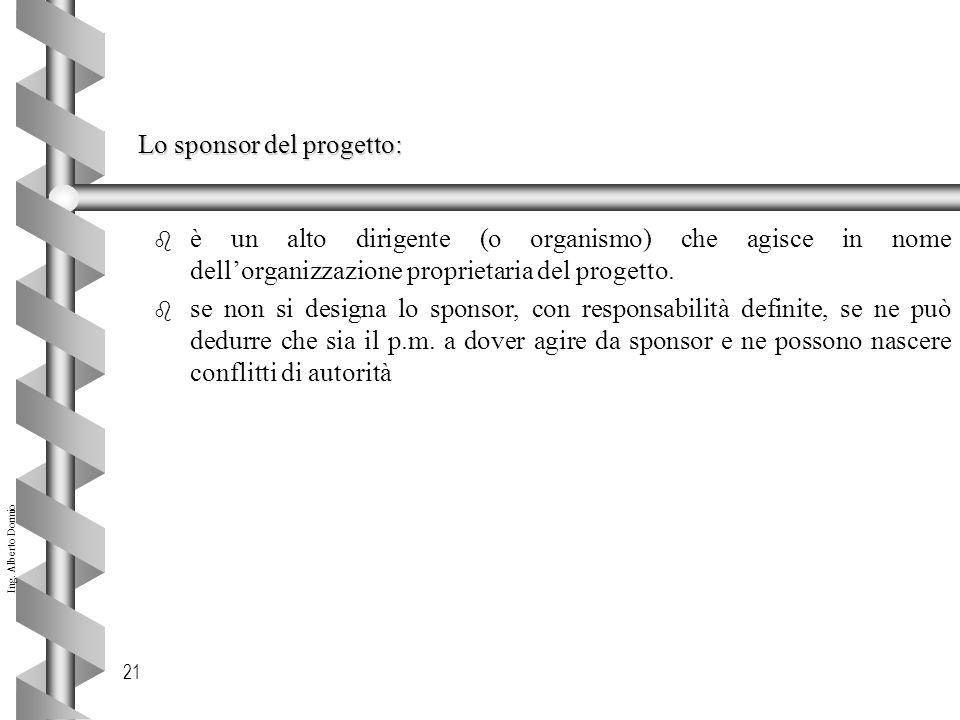 Ing. Alberto Dormio 21 Lo sponsor del progetto: b è un alto dirigente (o organismo) che agisce in nome dell'organizzazione proprietaria del progetto.