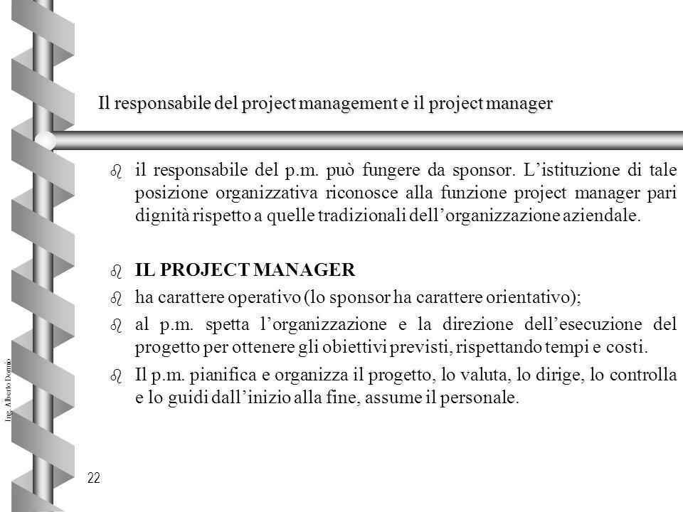 Ing. Alberto Dormio 22 Il responsabile del project management e il project manager b il responsabile del p.m. può fungere da sponsor. L'istituzione di