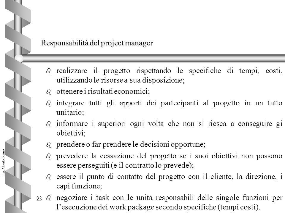 Ing. Alberto Dormio 23 Responsabilità del project manager b realizzare il progetto rispettando le specifiche di tempi, costi, utilizzando le risorse a