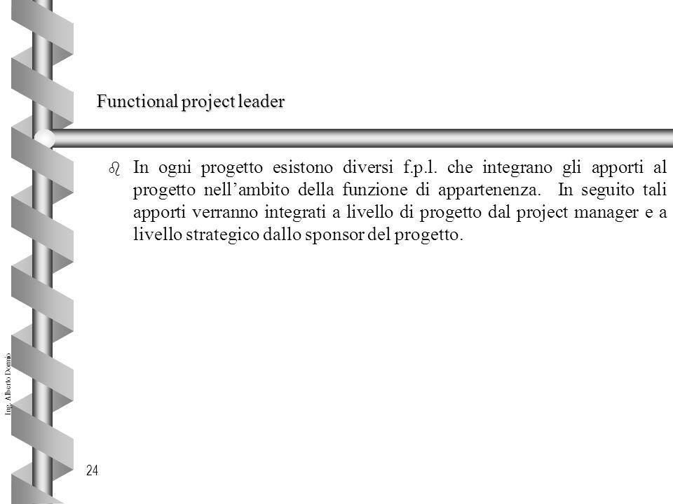 Ing.Alberto Dormio 24 Functional project leader b In ogni progetto esistono diversi f.p.l.