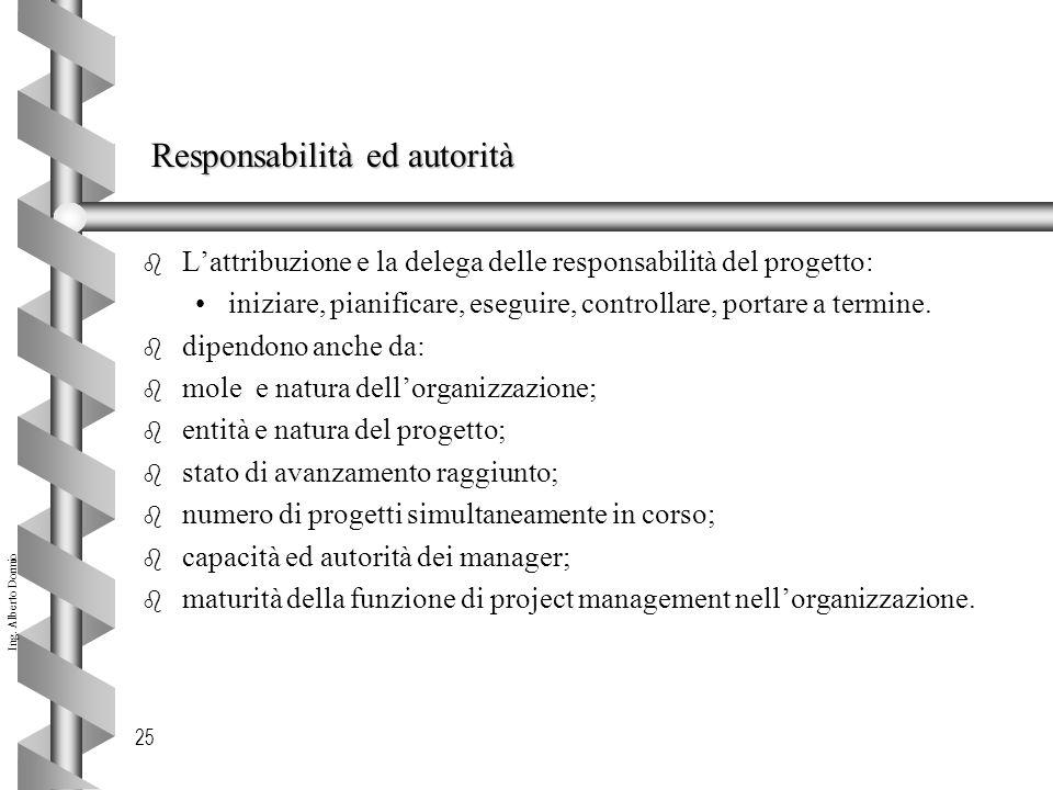 Ing. Alberto Dormio 25 Responsabilità ed autorità b L'attribuzione e la delega delle responsabilità del progetto: iniziare, pianificare, eseguire, con