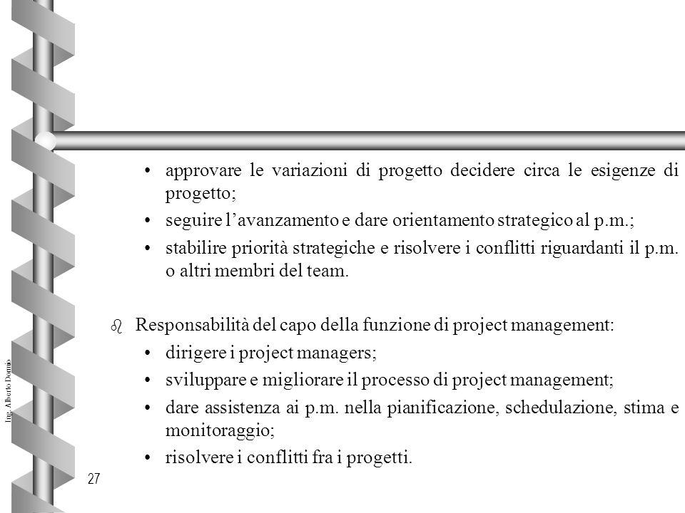 Ing. Alberto Dormio 27 approvare le variazioni di progetto decidere circa le esigenze di progetto; seguire l'avanzamento e dare orientamento strategic