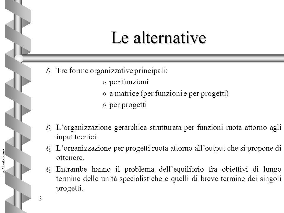 Ing. Alberto Dormio 3 Le alternative b Tre forme organizzative principali: »per funzioni »a matrice (per funzioni e per progetti) »per progetti b L'or