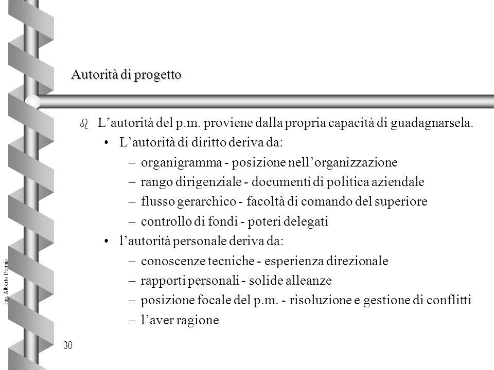 Ing.Alberto Dormio 30 Autorità di progetto b L'autorità del p.m.