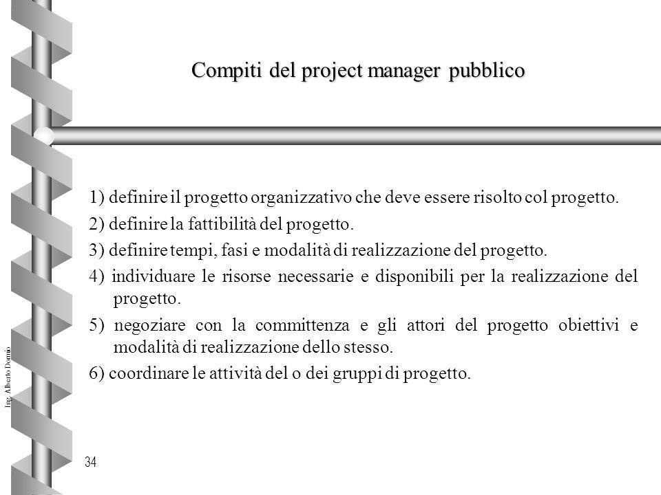 Ing. Alberto Dormio 34 Compiti del project manager pubblico 1) definire il progetto organizzativo che deve essere risolto col progetto. 2) definire la