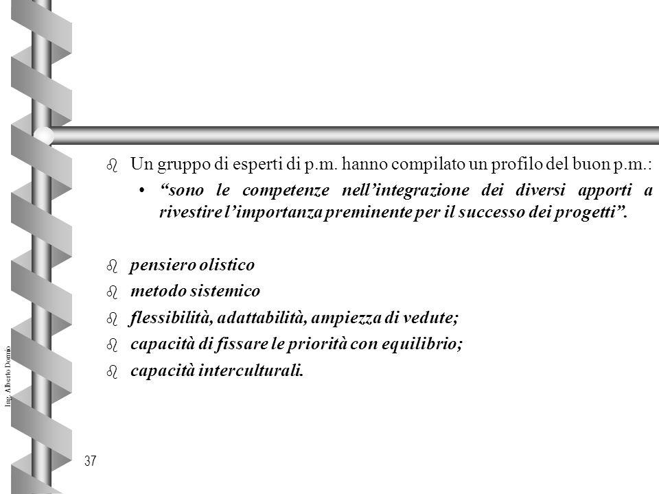 Ing.Alberto Dormio 37 b Un gruppo di esperti di p.m.