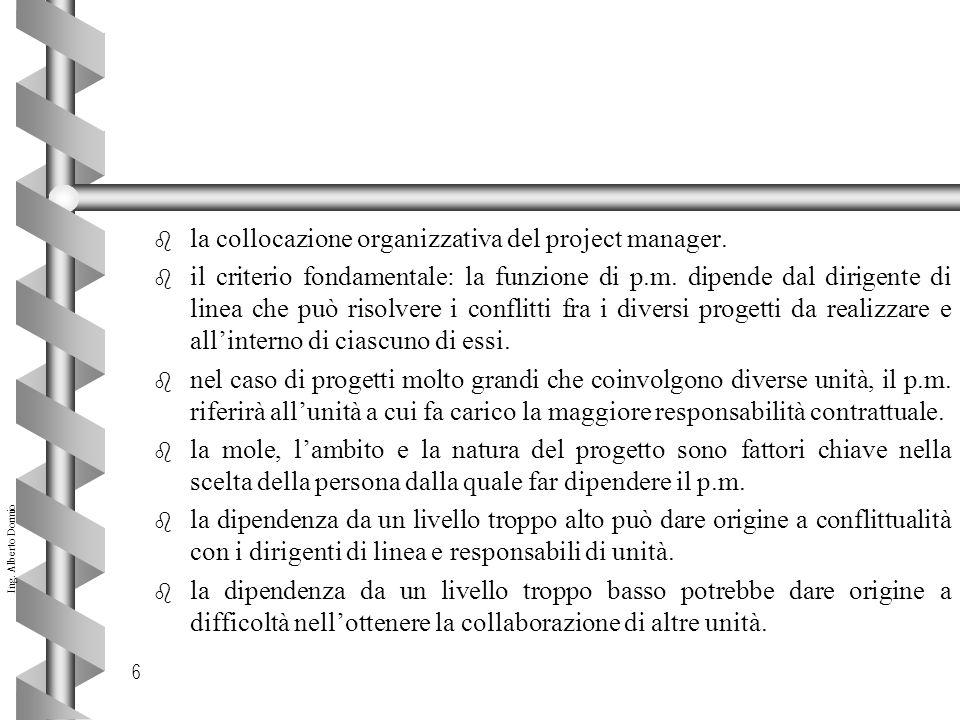 Ing.Alberto Dormio 6 b la collocazione organizzativa del project manager.