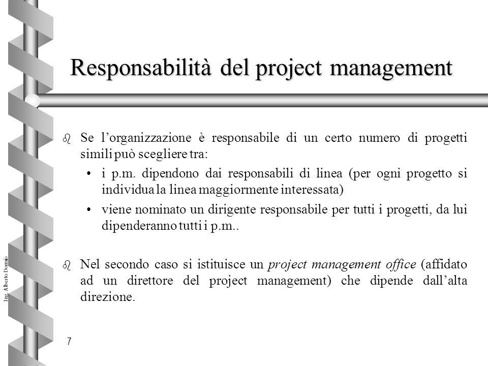 Ing. Alberto Dormio 7 Responsabilità del project management b Se l'organizzazione è responsabile di un certo numero di progetti simili può scegliere t