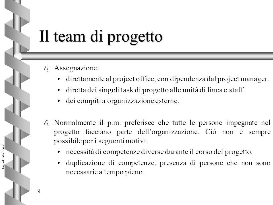 Ing. Alberto Dormio 9 Il team di progetto b Assegnazione: direttamente al project office, con dipendenza dal project manager. diretta dei singoli task