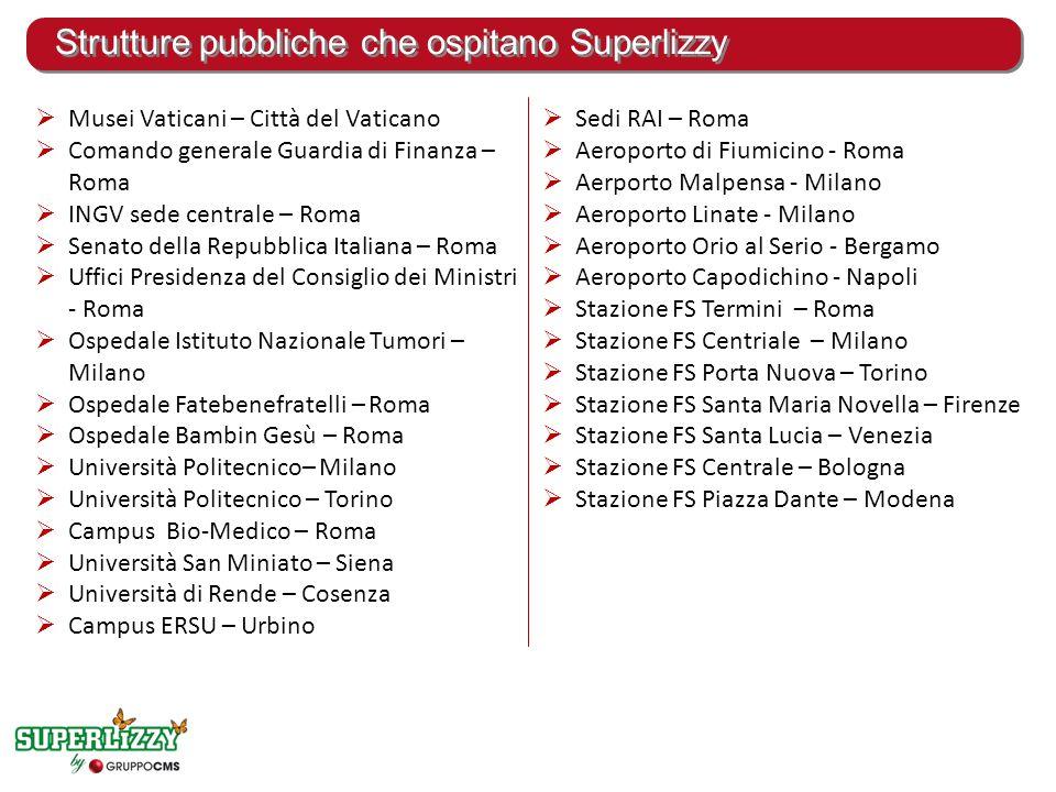 Most Known places with Superlizzy  Musei Vaticani – Città del Vaticano  Comando generale Guardia di Finanza – Roma  INGV sede centrale – Roma  Sen