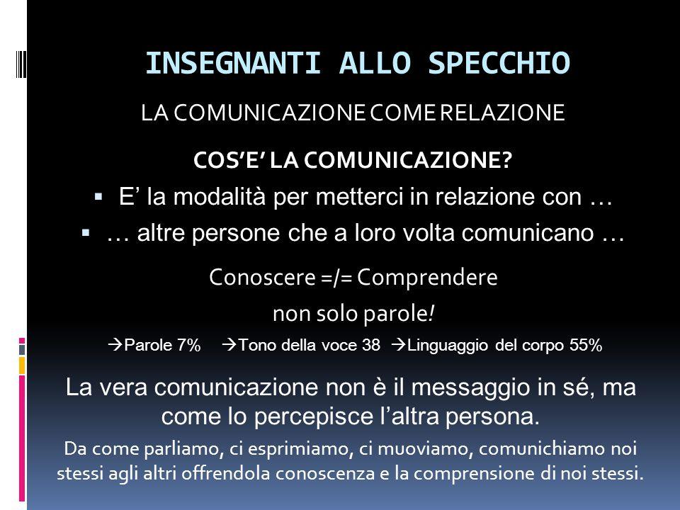 INSEGNANTI ALLO SPECCHIO LA COMUNICAZIONE COME RELAZIONE COS'E' LA COMUNICAZIONE?  E' la modalità per metterci in relazione con …  … altre persone c