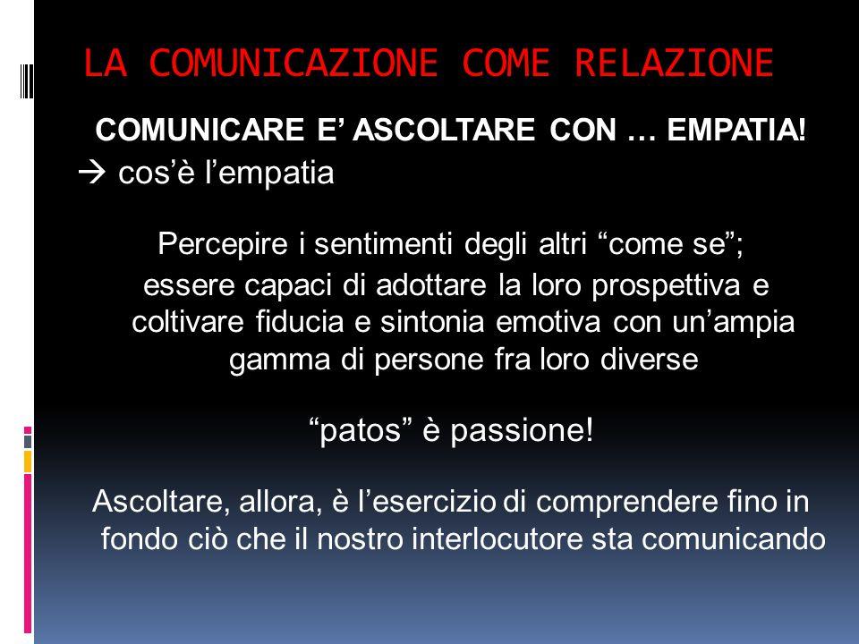 """LA COMUNICAZIONE COME RELAZIONE COMUNICARE E' ASCOLTARE CON … EMPATIA!  cos'è l'empatia Percepire i sentimenti degli altri """"come se""""; essere capaci d"""