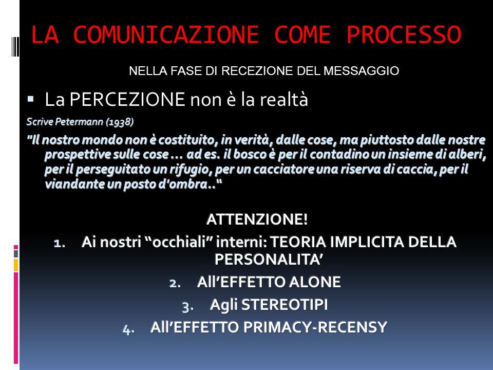 LA COMUNICAZIONE COME PROCESSO NELLA FASE DI RECEZIONE DEL MESSAGGIO