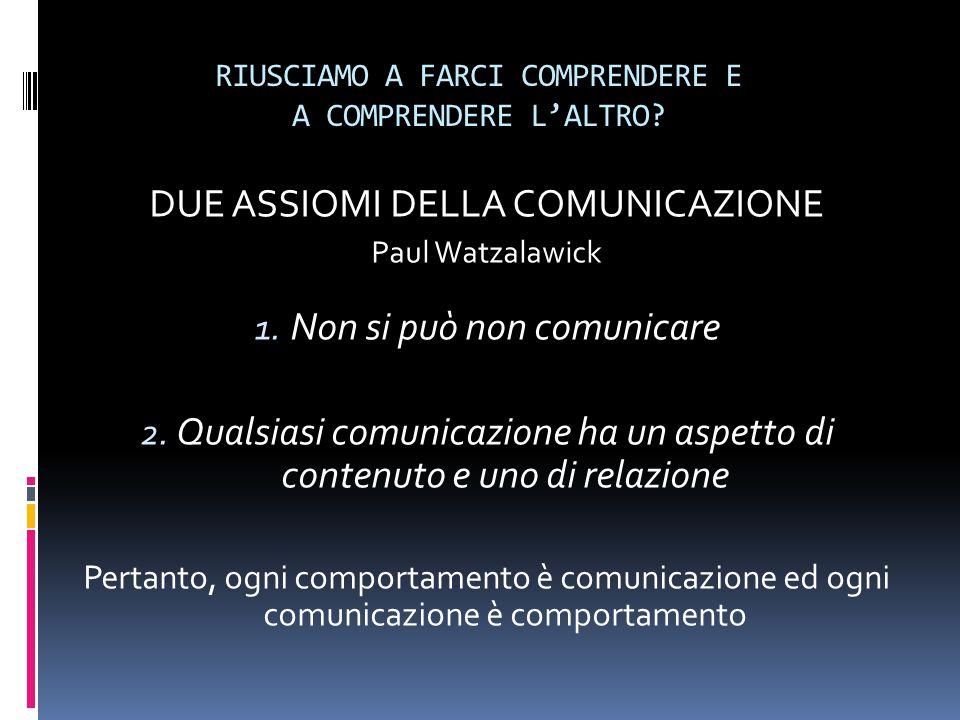 RIUSCIAMO A FARCI COMPRENDERE E A COMPRENDERE L'ALTRO? DUE ASSIOMI DELLA COMUNICAZIONE Paul Watzalawick 1. Non si può non comunicare 2. Qualsiasi comu