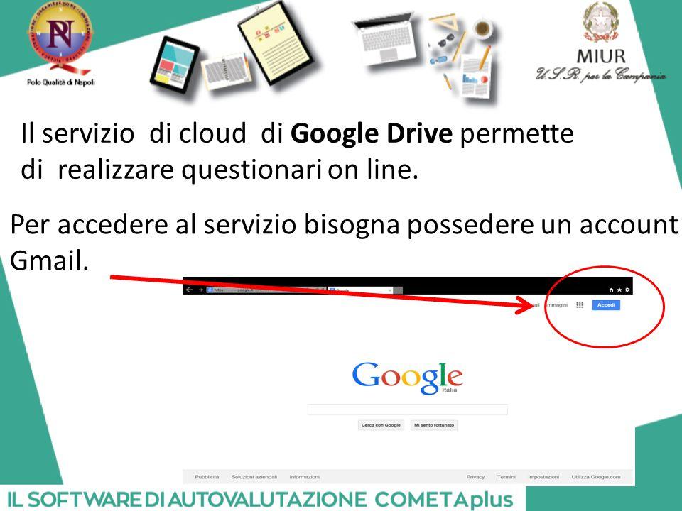 Il servizio di cloud di Google Drive permette di realizzare questionari on line. Per accedere al servizio bisogna possedere un account Gmail.