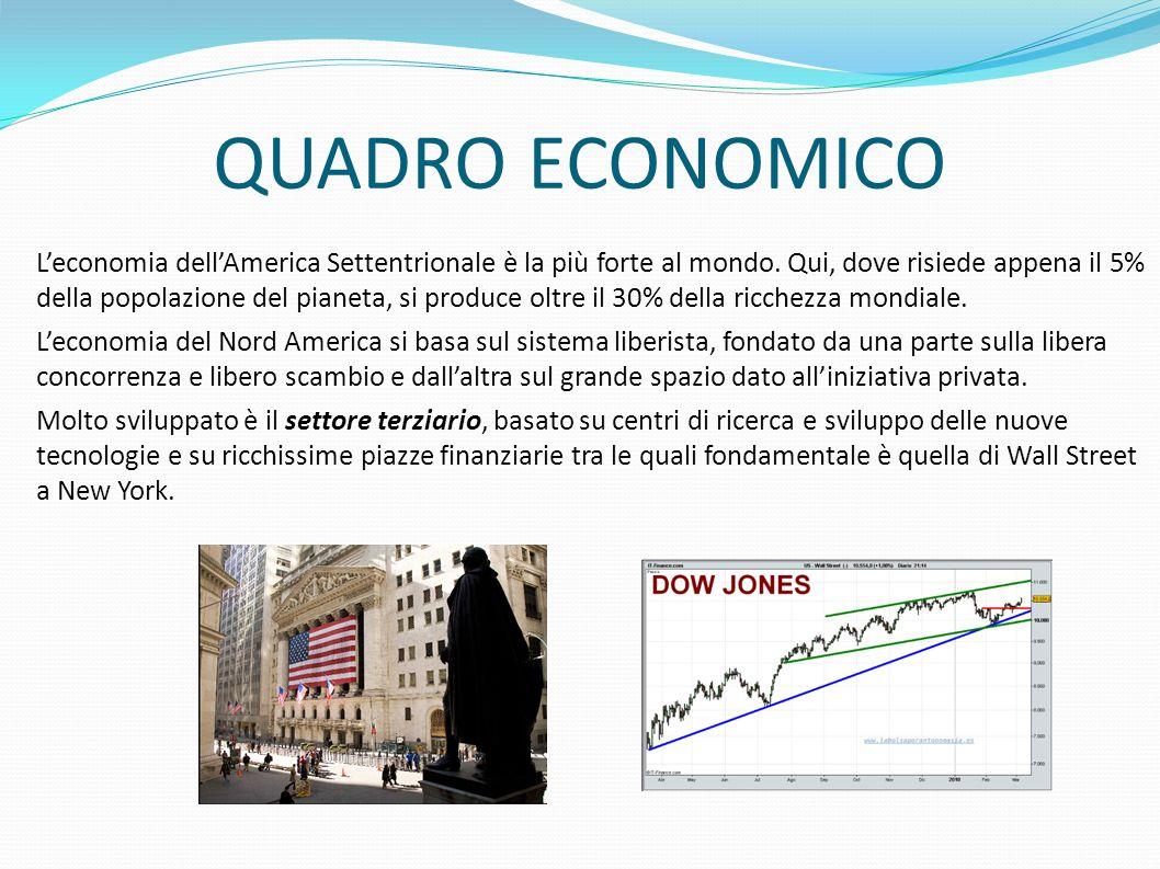 QUADRO ECONOMICO L'economia dell'America Settentrionale è la più forte al mondo. Qui, dove risiede appena il 5% della popolazione del pianeta, si prod