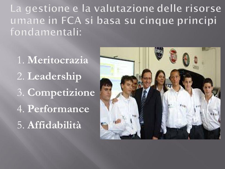 1. Meritocrazia 2. Leadership 3. Competizione 4. Performance 5. Affidabilità