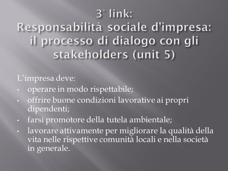 L'impresa deve: operare in modo rispettabile; offrire buone condizioni lavorative ai propri dipendenti; farsi promotore della tutela ambientale; lavor