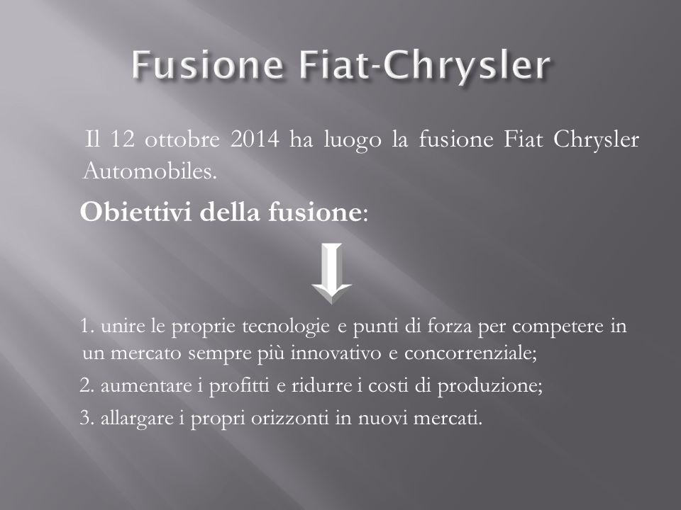 Il 12 ottobre 2014 ha luogo la fusione Fiat Chrysler Automobiles. Obiettivi della fusione: 1. unire le proprie tecnologie e punti di forza per compete
