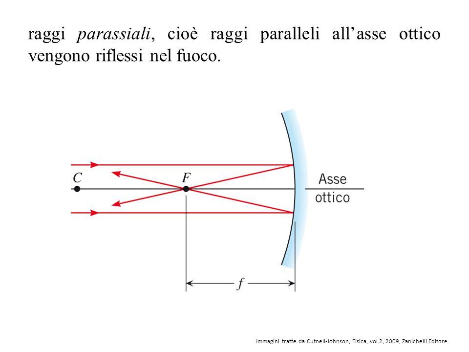 raggi parassiali, cioè raggi paralleli all'asse ottico vengono riflessi nel fuoco. Immagini tratte da Cutnell-Johnson, Fisica, vol.2, 2009, Zanichelli