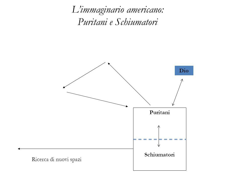 L'immaginario americano: Puritani e Schiumatori Dio Puritani Schiumatori Ricerca di nuovi spazi