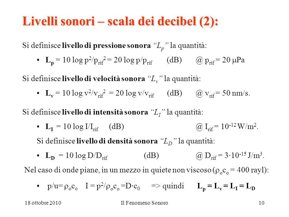 18 ottobre 2010Il Fenomeno Sonoro10 Livelli sonori – scala dei decibel (2): Si definisce livello di pressione sonora L p la quantità: L p = 10 log p 2 /p rif 2 = 20 log p/p rif (dB) @ p rif = 20  Pa Si definisce livello di velocità sonora L v la quantità: L v = 10 log v 2 /v rif 2 = 20 log v/v rif (dB)@ v rif = 50 nm/s.