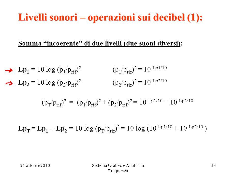 21 ottobre 2010Sistema Uditivo e Analisi in Frequenza 13 Livelli sonori – operazioni sui decibel (1): Somma incoerente di due livelli (due suoni diversi): Lp 1 = 10 log (p 1 /p rif ) 2 (p 1 /p rif ) 2 = 10 Lp1/10 Lp 2 = 10 log (p 2 /p rif ) 2 (p 2 /p rif ) 2 = 10 Lp2/10 (p T /p rif ) 2 = (p 1 /p rif ) 2 + (p 2 /p rif ) 2 = 10 Lp1/10 + 10 Lp2/10 Lp T = Lp 1 + Lp 2 = 10 log (p T /p rif ) 2 = 10 log (10 Lp1/10 + 10 Lp2/10 )