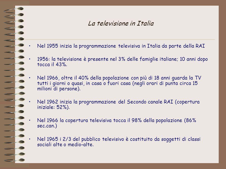 La televisione in Italia Il censimento del 1951: tasso di analfabetismo 13% (Sud e isole 25%) 1955, quando inizia la programmazione televisiva in Italia –Analfabetismo totale: circa il 10% –Semianalfabetismo: circa 20% –60% della popolazione italiana usava normalmente il dialetto Dal 1956 al 1965: i programmi culturali passano dal 38% al 47% (nel 1962 toccano il 53%) Lidia De Rita, I contadini e la televisione, 1964 –Una ricerca condotta in una comunità di contadini in Basilicata, dove il tasso di analfabetismo totale o parziale toccava il 68%.