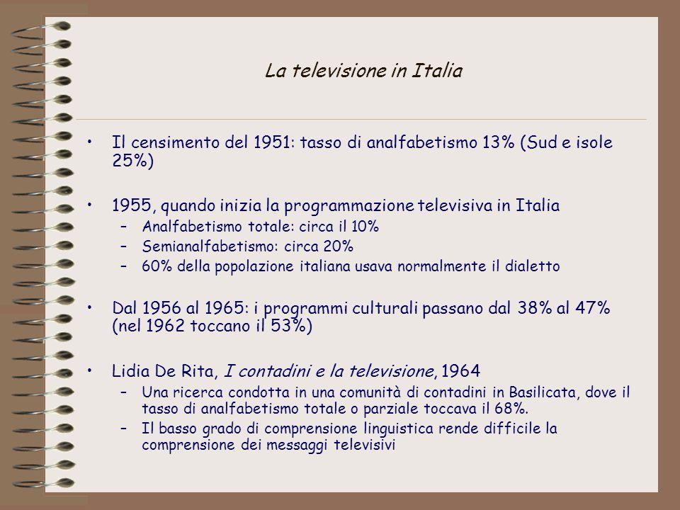 La televisione in Italia Il censimento del 1951: tasso di analfabetismo 13% (Sud e isole 25%) 1955, quando inizia la programmazione televisiva in Ital