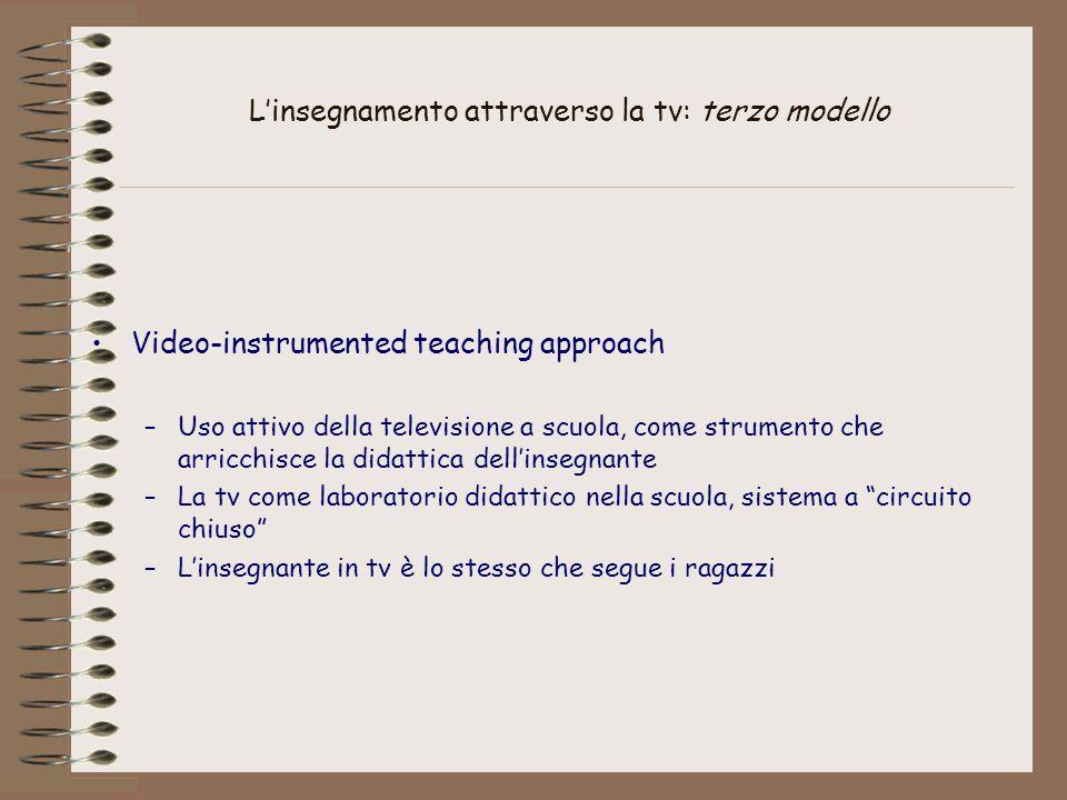 L'insegnamento attraverso la tv: terzo modello Video-instrumented teaching approach –Uso attivo della televisione a scuola, come strumento che arricch