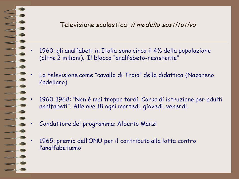"""Televisione scolastica: il modello sostitutivo 1960: gli analfabeti in Italia sono circa il 4% della popolazione (oltre 2 milioni). Il blocco """"analfab"""