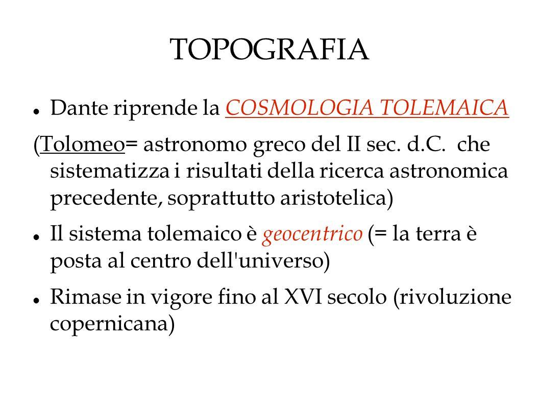 TOPOGRAFIA Dante riprende la COSMOLOGIA TOLEMAICA (Tolomeo= astronomo greco del II sec. d.C. che sistematizza i risultati della ricerca astronomica pr