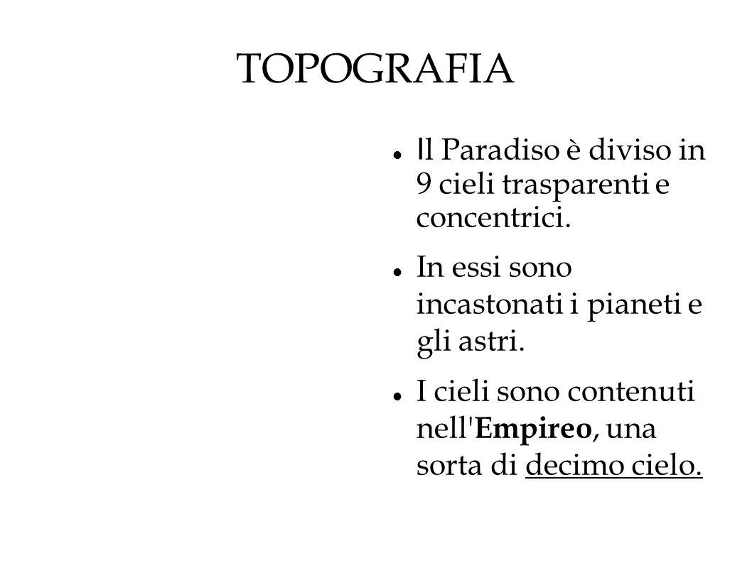 TOPOGRAFIA I l Paradiso è diviso in 9 cieli trasparenti e concentrici. In essi sono incastonati i pianeti e gli astri. I cieli sono contenuti nell' Em