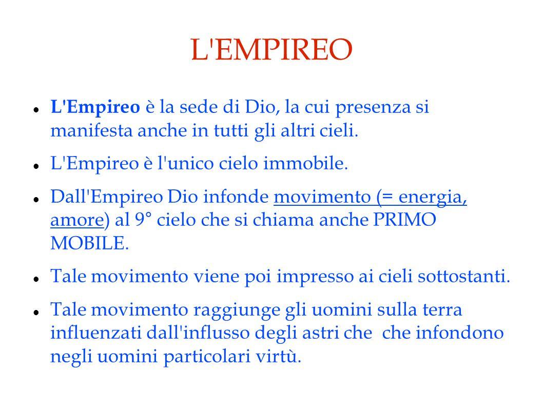 L'EMPIREO L'Empireo è la sede di Dio, la cui presenza si manifesta anche in tutti gli altri cieli. L'Empireo è l'unico cielo immobile. Dall'Empireo Di