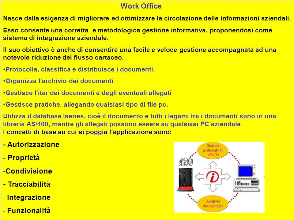 Work Office Nasce dalla esigenza di migliorare ed ottimizzare la circolazione delle informazioni aziendali.