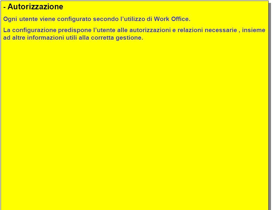 - Autorizzazione Ogni utente viene configurato secondo l'utilizzo di Work Office.