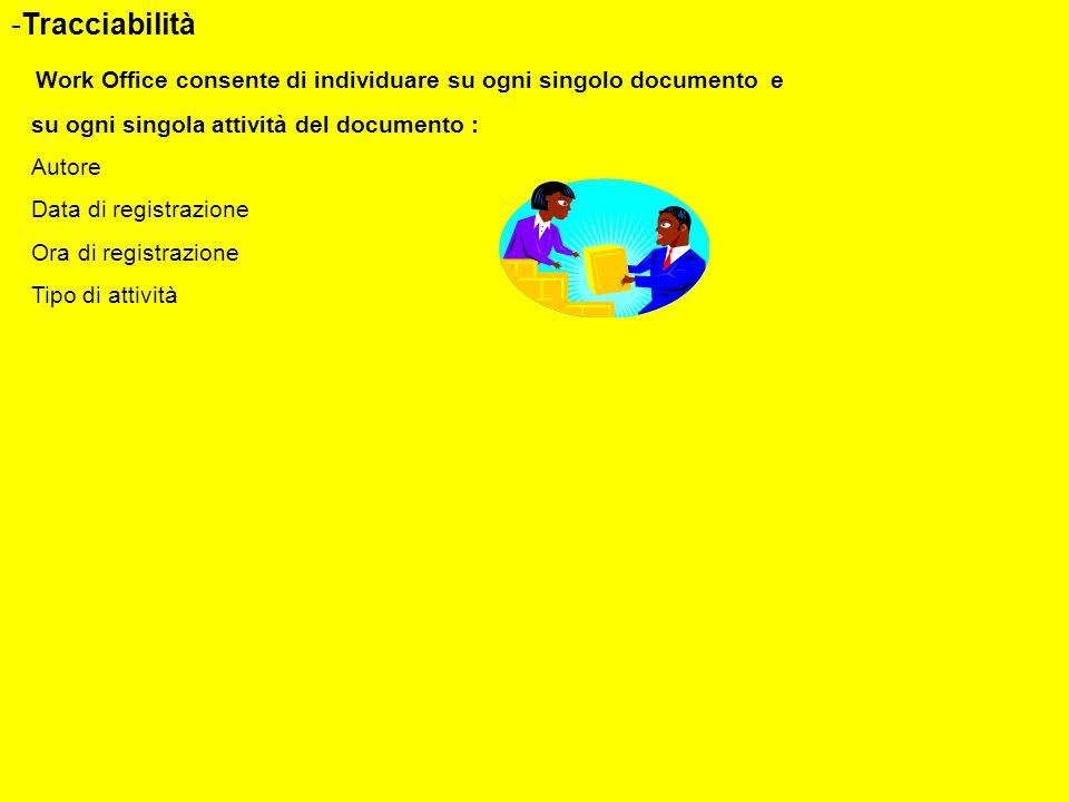 -Tracciabilità Work Office consente di individuare su ogni singolo documento e su ogni singola attività del documento : Autore Data di registrazione Ora di registrazione Tipo di attività