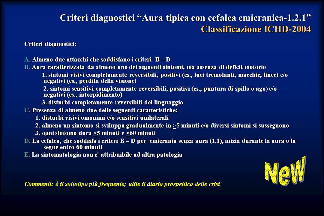 Criteri diagnostici Aura tipica con cefalea emicranica-1.2.1 Classificazione ICHD-2004 Criteri diagnostici: A.