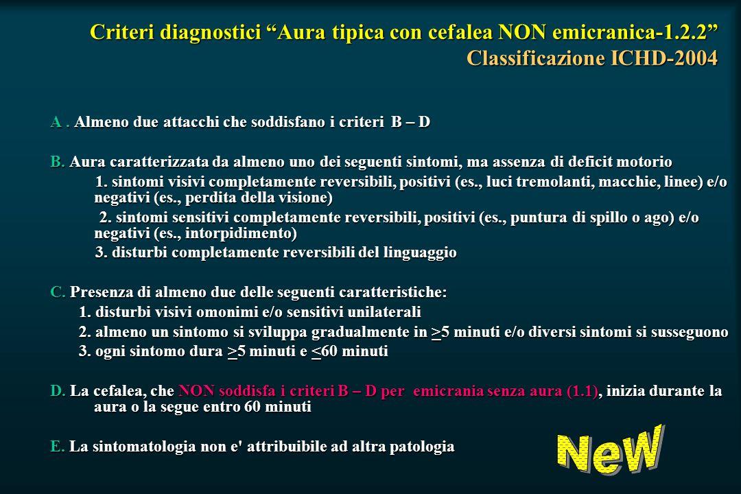 Criteri diagnostici Aura tipica con cefalea NON emicranica-1.2.2 Classificazione ICHD-2004 A.