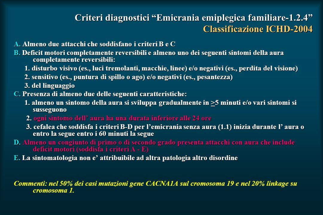 Criteri diagnostici Emicrania emiplegica familiare-1.2.4 Classificazione ICHD-2004 A.