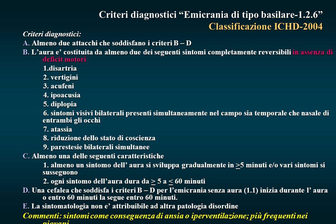 Criteri diagnostici Emicrania di tipo basilare-1.2.6 Classificazione ICHD-2004 Criteri diagnostici: A.