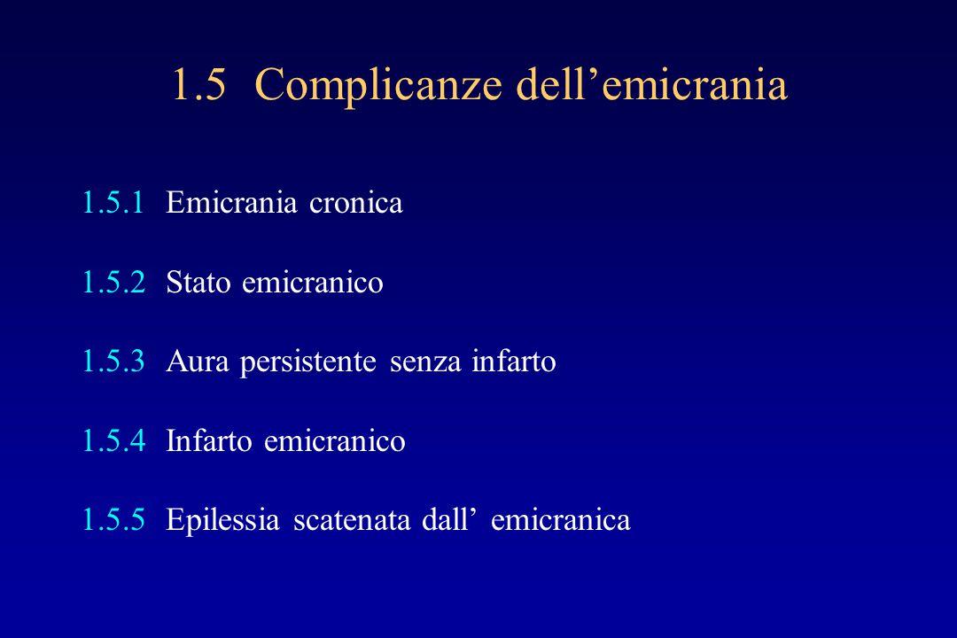 1.5Complicanze dell'emicrania 1.5.1Emicrania cronica 1.5.2Stato emicranico 1.5.3Aura persistente senza infarto 1.5.4Infarto emicranico 1.5.5Epilessia scatenata dall' emicranica