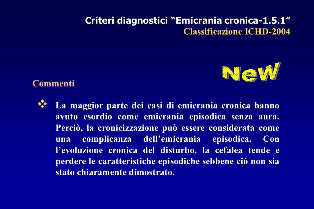 Criteri diagnostici Emicrania cronica-1.5.1 Classificazione ICHD-2004  La maggior parte dei casi di emicrania cronica hanno avuto esordio come emicrania episodica senza aura.