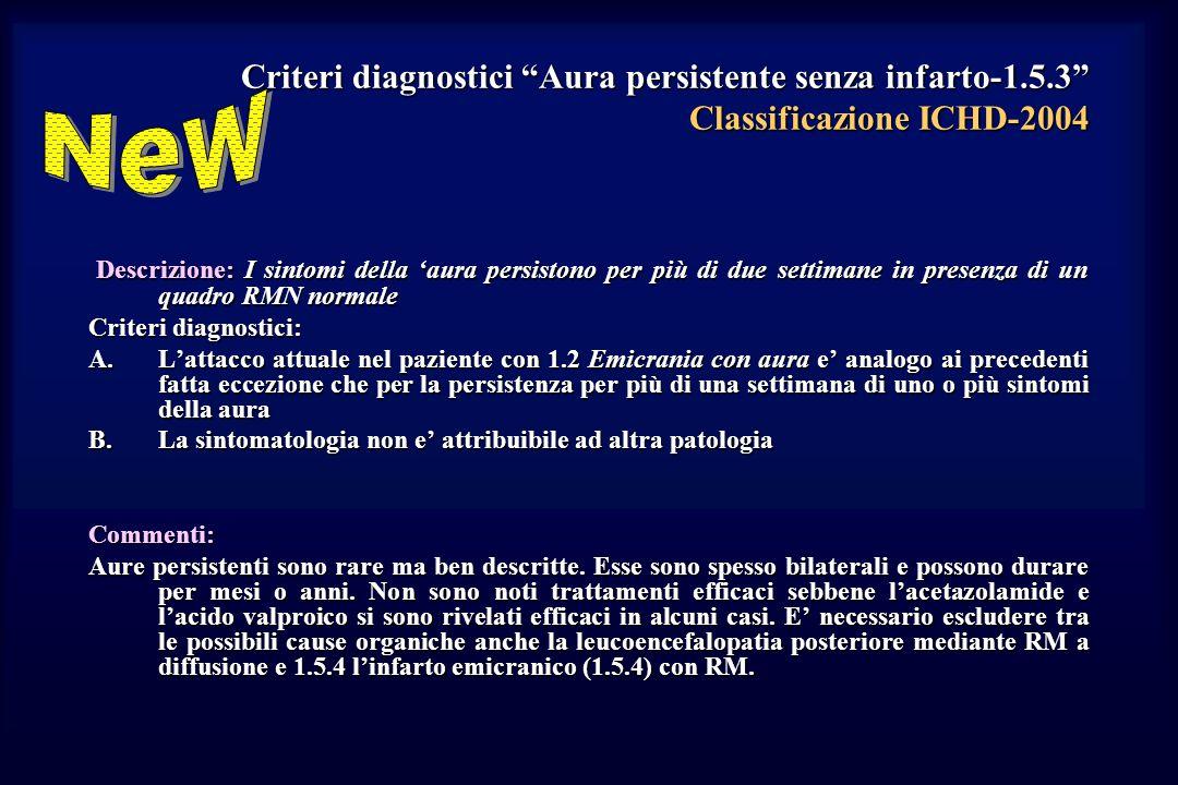 Criteri diagnostici Aura persistente senza infarto-1.5.3 Classificazione ICHD-2004 Descrizione: I sintomi della 'aura persistono per più di due settimane in presenza di un quadro RMN normale Descrizione: I sintomi della 'aura persistono per più di due settimane in presenza di un quadro RMN normale Criteri diagnostici: A.L'attacco attuale nel paziente con 1.2 Emicrania con aura e' analogo ai precedenti fatta eccezione che per la persistenza per più di una settimana di uno o più sintomi della aura B.La sintomatologia non e' attribuibile ad altra patologia Commenti: Aure persistenti sono rare ma ben descritte.