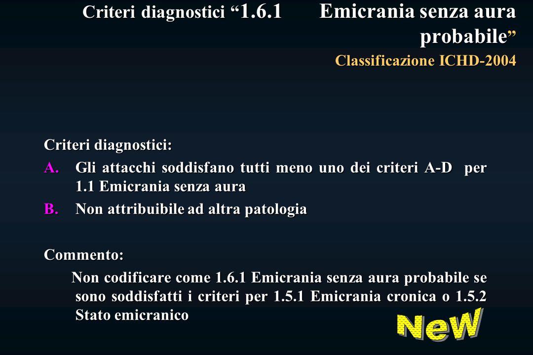 Criteri diagnostici 1.6.1Emicrania senza aura probabile Classificazione ICHD-2004 Criteri diagnostici: A.Gli attacchi soddisfano tutti meno uno dei criteri A-D per 1.1 Emicrania senza aura B.Non attribuibile ad altra patologia Commento: Non codificare come 1.6.1 Emicrania senza aura probabile se sono soddisfatti i criteri per 1.5.1 Emicrania cronica o 1.5.2 Stato emicranico Non codificare come 1.6.1 Emicrania senza aura probabile se sono soddisfatti i criteri per 1.5.1 Emicrania cronica o 1.5.2 Stato emicranico