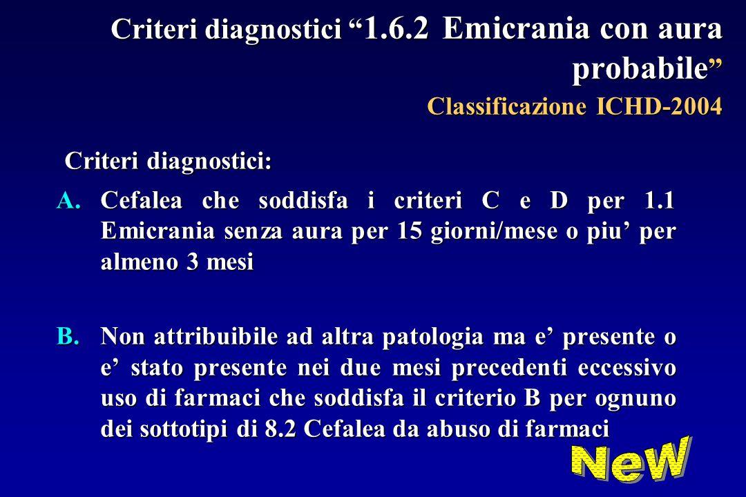 Criteri diagnostici 1.6.2Emicrania con aura probabile Classificazione ICHD-2004 Criteri diagnostici: Criteri diagnostici: A.Cefalea che soddisfa i criteri C e D per 1.1 Emicrania senza aura per 15 giorni/mese o piu' per almeno 3 mesi B.Non attribuibile ad altra patologia ma e' presente o e' stato presente nei due mesi precedenti eccessivo uso di farmaci che soddisfa il criterio B per ognuno dei sottotipi di 8.2 Cefalea da abuso di farmaci