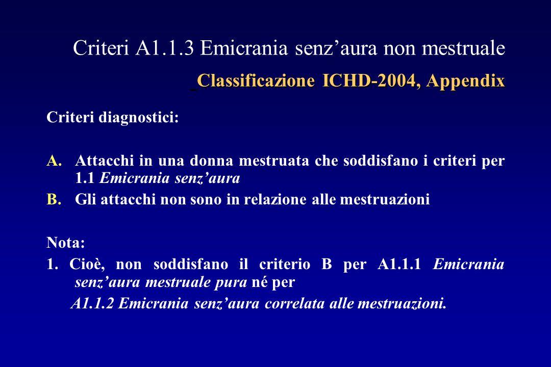 Classificazione ICHD-2004, Appendix Criteri A1.1.3 Emicrania senz'aura non mestruale Classificazione ICHD-2004, Appendix Criteri diagnostici: A.Attacchi in una donna mestruata che soddisfano i criteri per 1.1 Emicrania senz'aura B.Gli attacchi non sono in relazione alle mestruazioni Nota: 1.