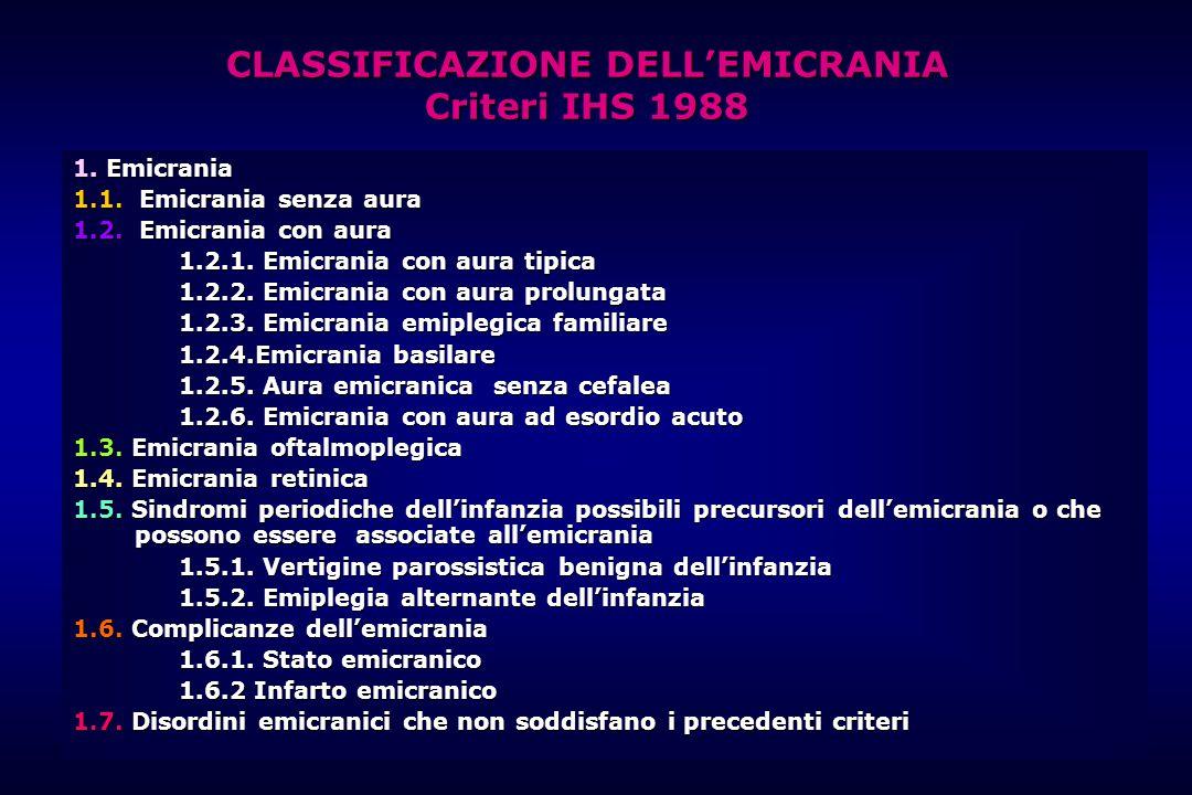 CLASSIFICAZIONE DELL'EMICRANIA Criteri IHS 1988 1.