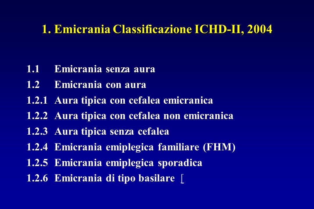 1. Emicrania Classificazione ICHD-II, 2004 1.1Emicrania senza aura 1.2Emicrania con aura 1.2.1Aura tipica con cefalea emicranica 1.2.2Aura tipica con